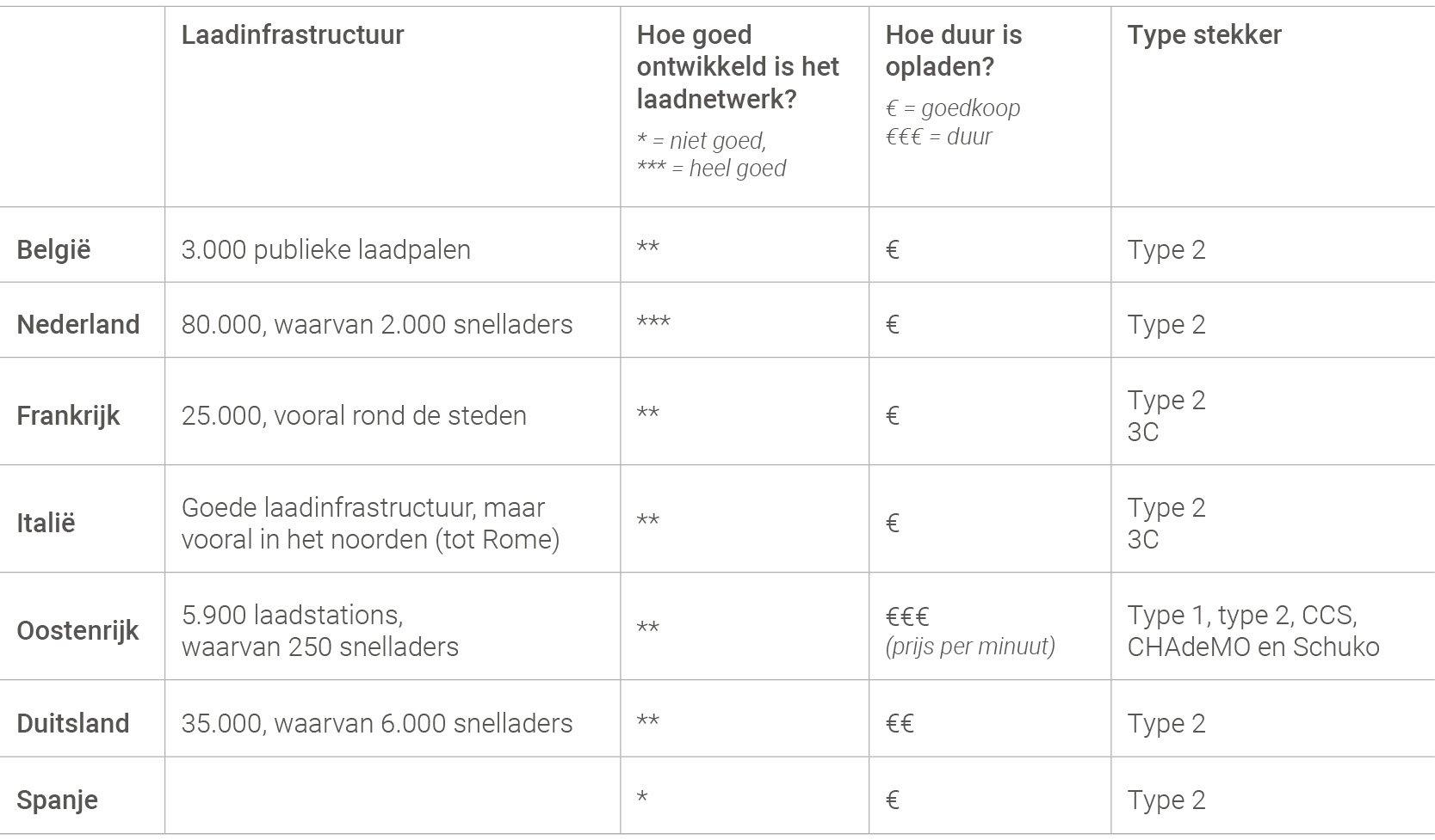 tabel NL v2