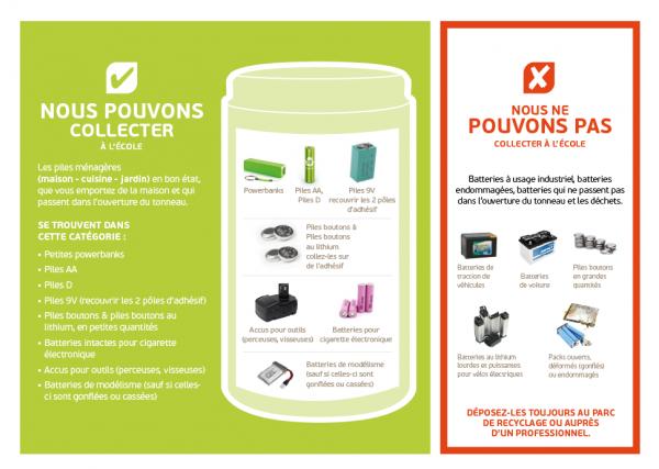 Affiche - Quelles piles et batteries collectons-nous à l'école ?